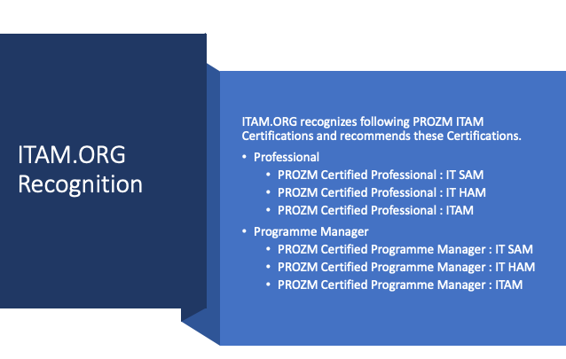 PROZM Certifications Recognised by ITAM.ORG